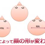 平たい顔6【平たい顔から丸みを出す方法】打撃の力よりも頭蓋骨を動かしてしまう呼吸の力