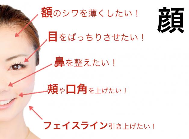 シンメトリー美人® 体験会 Roe